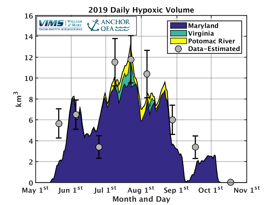 HV_mod_data_2019